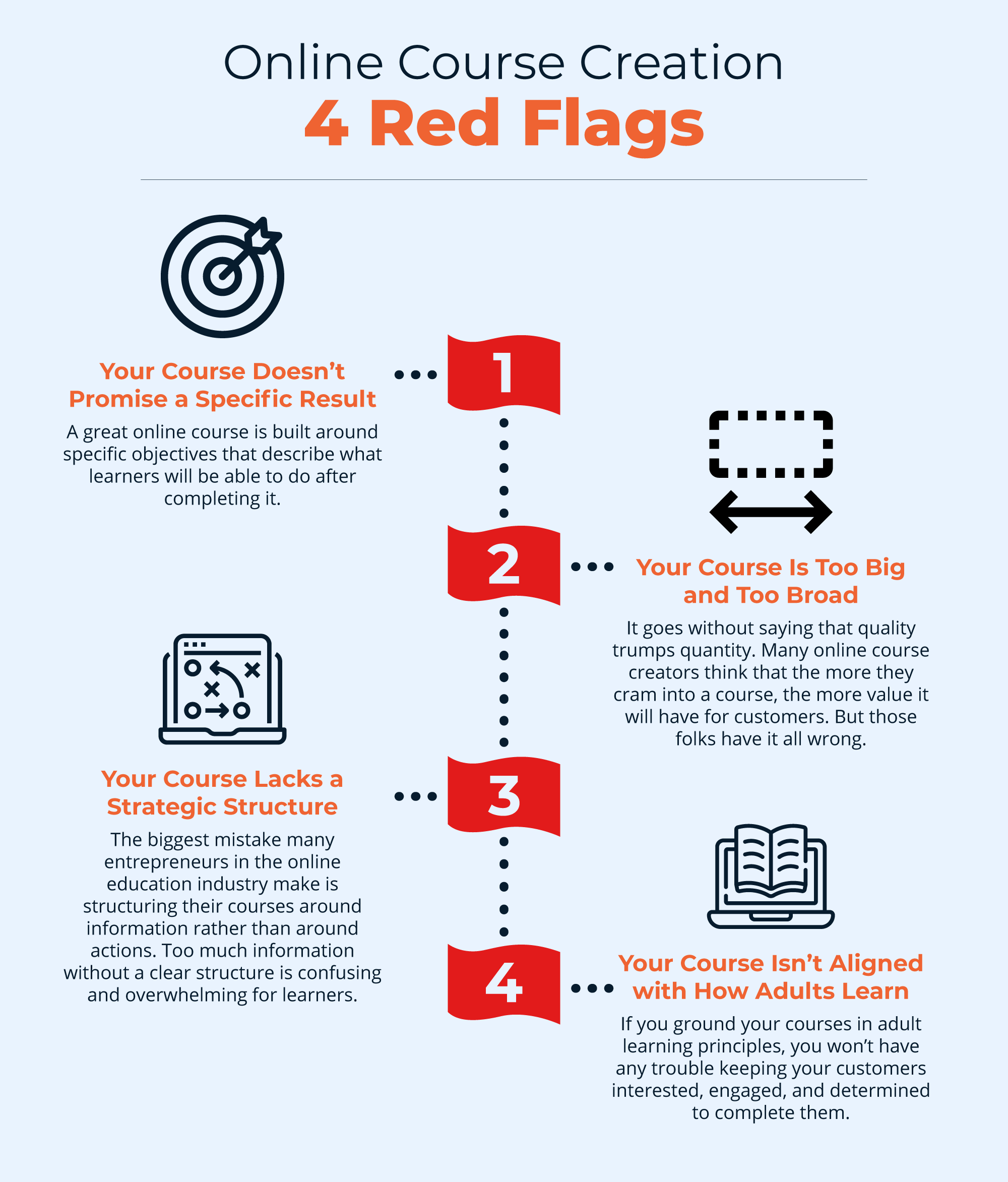 4RedFlags