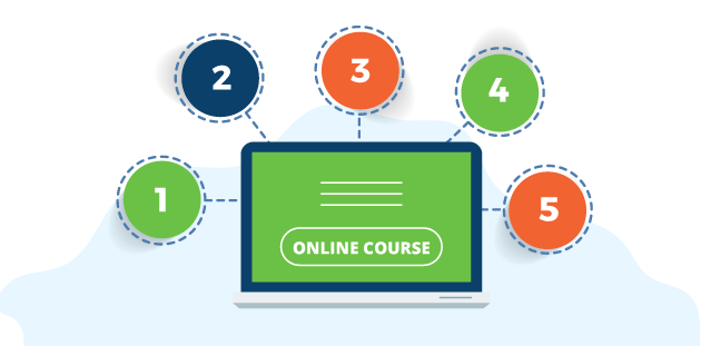 5 Components Every Successful Online Course Contains
