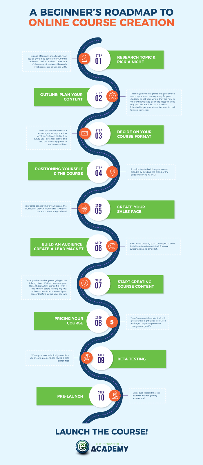 INFOGRAPHIC-STEPS-CEA-FINAL