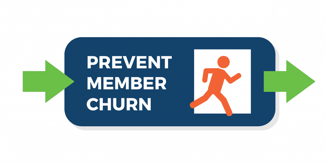 The Five-Step Guide to Build a Membership Site to Prevent Member Churn