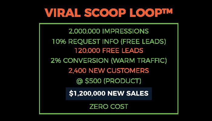 VIRAL-SCOOP-LOOP